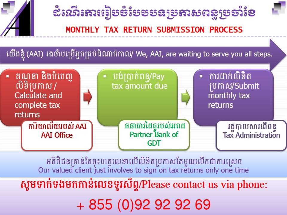Cambodian taxation law